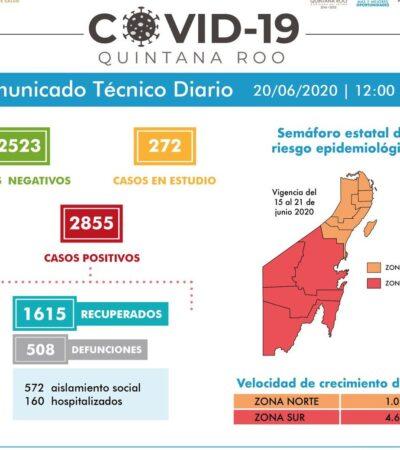 REPORTAN 5 DECESOS Y 60 NUEVOS CONTAGIOS POR COVID-19 EN QR: Suman 2,855 casos positivos y 508 muertes; el virus se resiste a bajar en Cancún