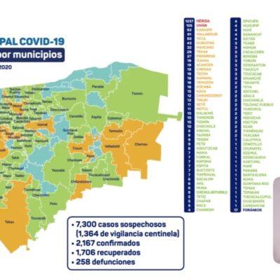 Yucatán está en el lugar 10 con el mayor número de casos activos por COVID-19