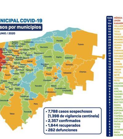 YUCATÁN SIGUE EN SEMÁFORO NARANJA: Rebasa el estado los 2,300 casos positivos y suma 282 muertes por COVID-19