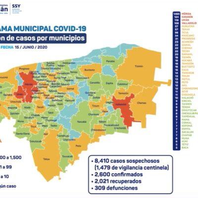 CURVA NO DESCIENDE EN YUCATÁN: Suman dos mil 600 positivos y 309 muertes por COVID-19