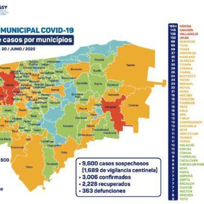 REBASA YUCATÁN LOS TRES MIL CONTAGIOS: Reportan 96 nuevos casos y otras 12 defunciones en 24 horas