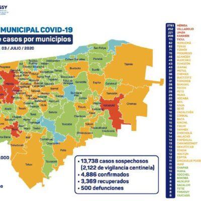 TIENE YUCATÁN 255 NUEVOS CASOS:  Con 500 muertes y 4 mil 886 contagios de Covid-19, insiste Mauricio Vila en mantener el semáforo en naranja