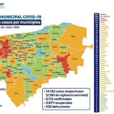 LIGERO DECREMENTO DE COVID-19 EN YUCATÁN: Reportan 99 nuevo nuevos contagios y 16 muertos; suman 5,110 positivos