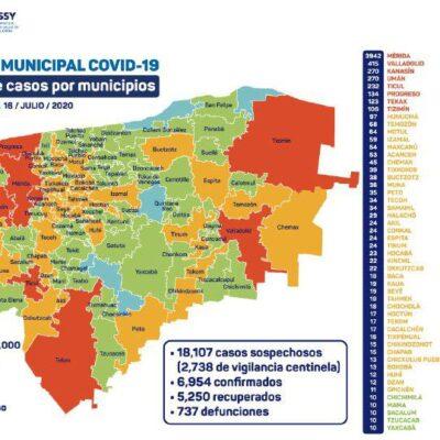 NO HAY DESCANSO CON EL VIRUS EN YUCATAN: Analizan más restricciones para frenar al COVID-19; son casi siete mil casos de COVID-19