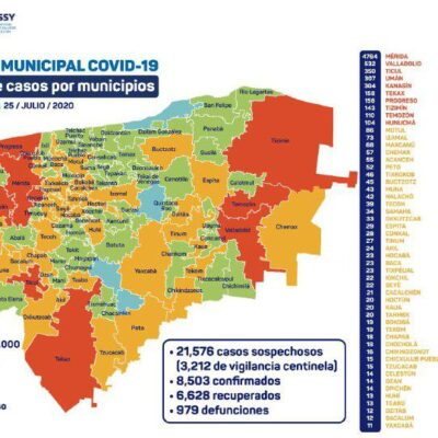REPORTA YUCATÁN 181 NUEVOS CASOS DE COVID-19: Van 8 mil 503 contagios y 979 decesos en la entidad
