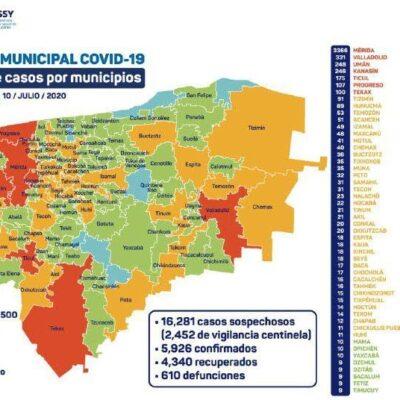 Se acerca Yucatán a los seis mil casos de Covid-19; suman 610 decesos