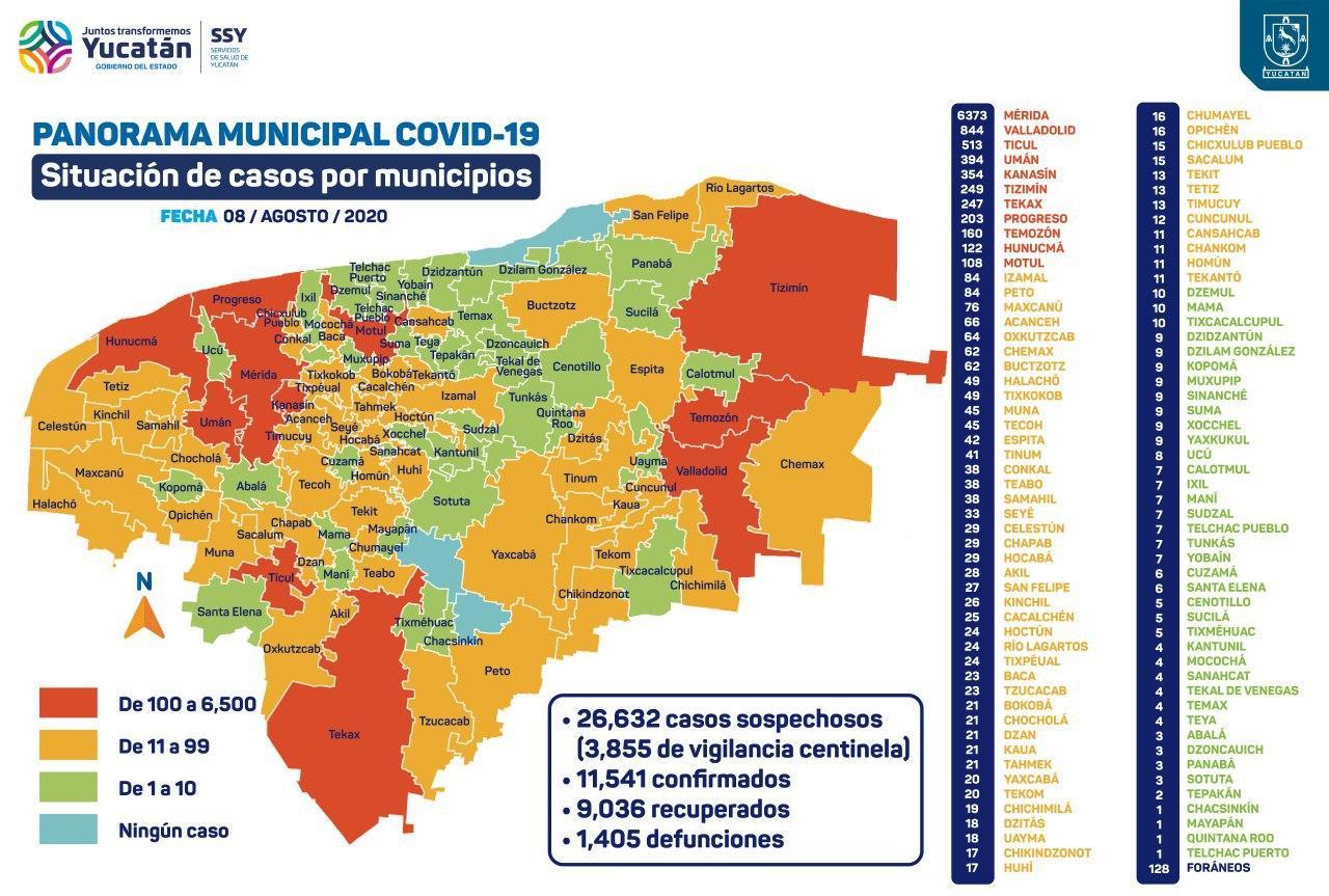 NO CEDE EL VIRUS EN YUCATÁN: Promedio de decesos por COVID-19 no bajan; hay 1,405 muertes y 11,541 casos positivos
