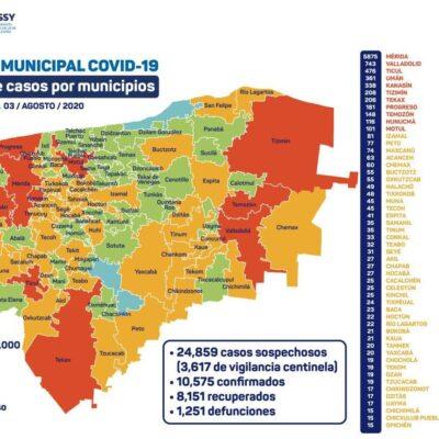 YUCATÁN SE CUECE APARTE: Vila Dosal ignora semáforo de Gatell por segunda ocasión y se mantendrá en naranja