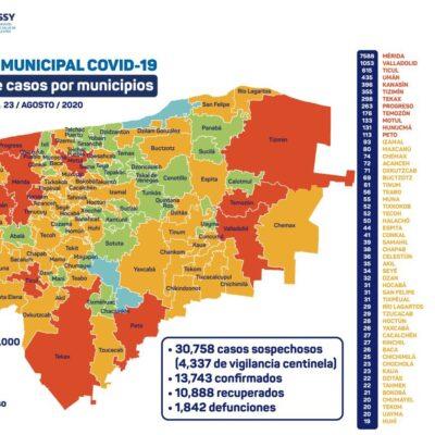 DISMINUYEN CONTAGIOS EN YUCATÁN: Van 13,743 casos positivos y 1,842 fallecimientos por COVID-19