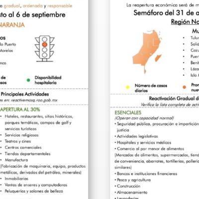 SE PIERDE OPORTUNIDAD DE PASAR AL AMARILLO: Por alerta de un posible rebrote de COVID-19, se mantiene color naranja en QR