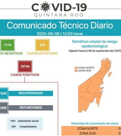 CONVIVE QR CON EL VIRUS: A un día del Semáforo amarillo, reportan 76 nuevos contagios y 12 muertos por COVID-19 en 24 horas