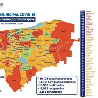 YUCATÁN SE ACERCA AL SEMÁFORO AMARILLO: Acumula 16,355 y 2,153 muertos por COVID-19