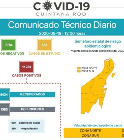 REGISTRA QR REPUNTE DE MUERTOS POR COVID: Suman 49 nuevos contagios y 22 decesos en 24 horas