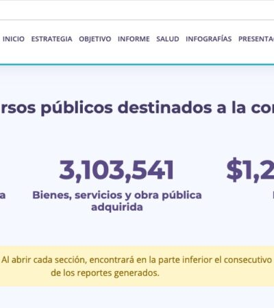 Asciende a 1,234 millones 126 mil pesos los recursos destinados para atender el COVID-19 en QR