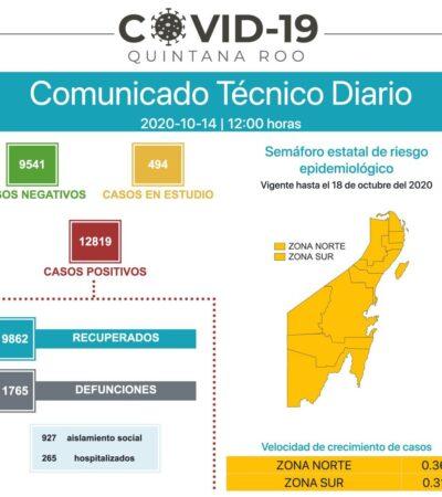 Reporta QR 40 nuevos contagios y 11 muertos en 24 horas por COVID-19